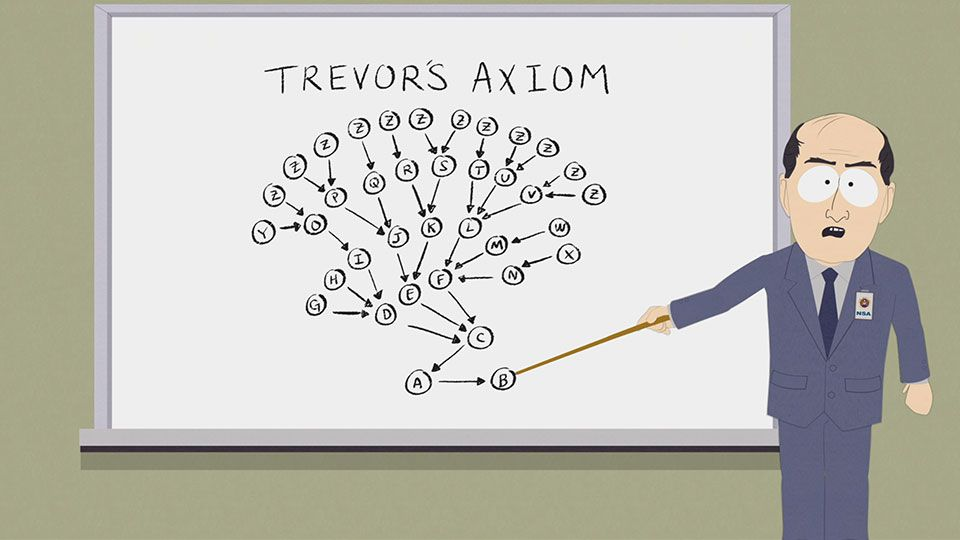Trevor's Axiom (Season 20 - episode 10 - The End of Serialization As We Know It)